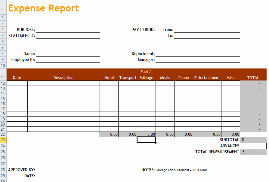 Monthly Expense Report Template Luxury Expense Report Template In Excel