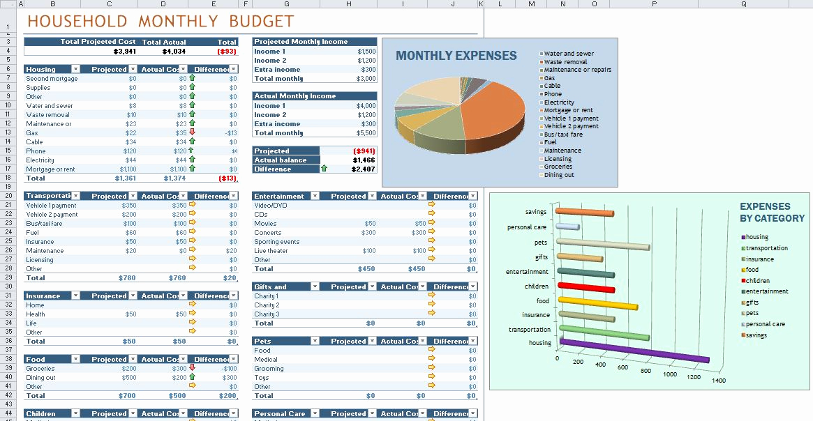 Monthly Household Budget Template Fresh Household Monthly Bud Template