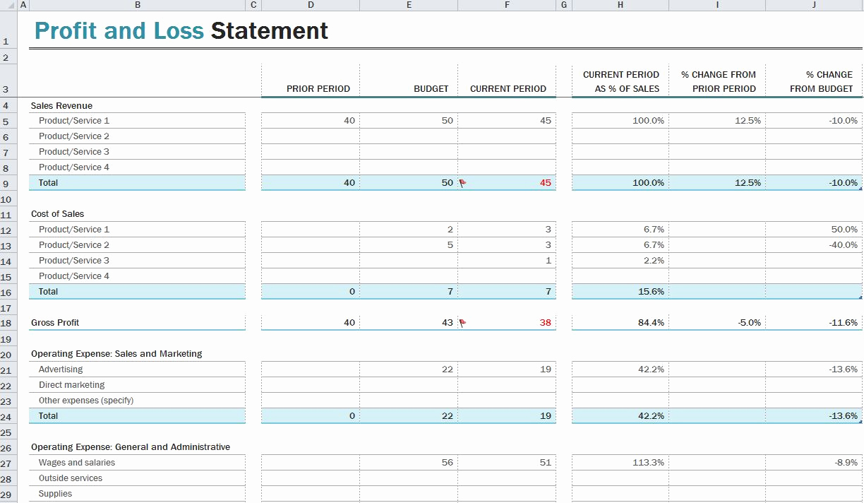 Monthly Profit and Loss Template New Profit and Loss Statement Template