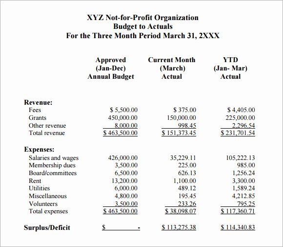 Non Profit Budget Template Elegant 7 Non Profit Bud Samples Word Pdf Excel