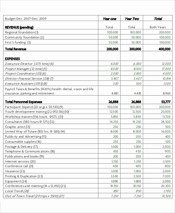 Non Profit Budget Template Unique 10 Nonprofit Bud Templates Word Pdf Excel