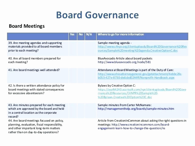 Nonprofit Board Meeting Agenda Template Unique 15 Nonprofit Board Meeting Agenda Template