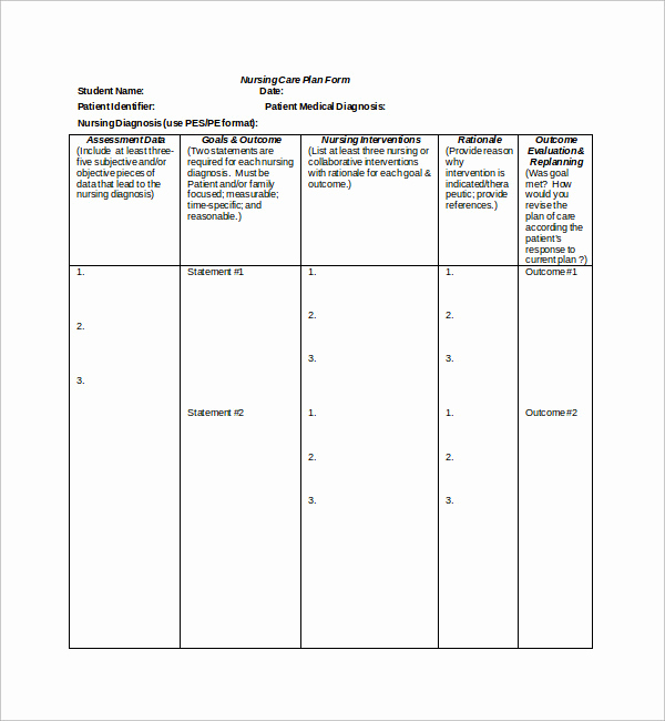 Nursing Care Plans Template Lovely 8 Nursing Care Plan Templates
