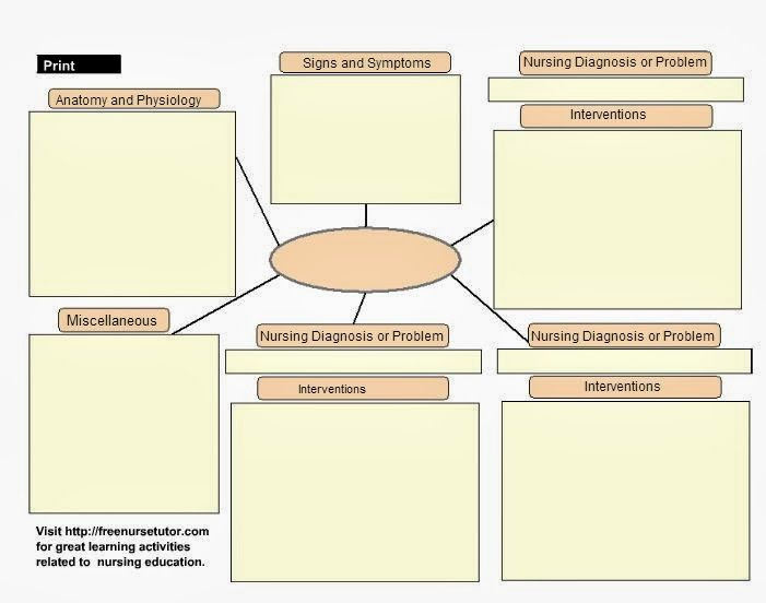 Nursing Concept Mapping Template Awesome Line Bubb Can Create A Bubble Concept Map Gliffy