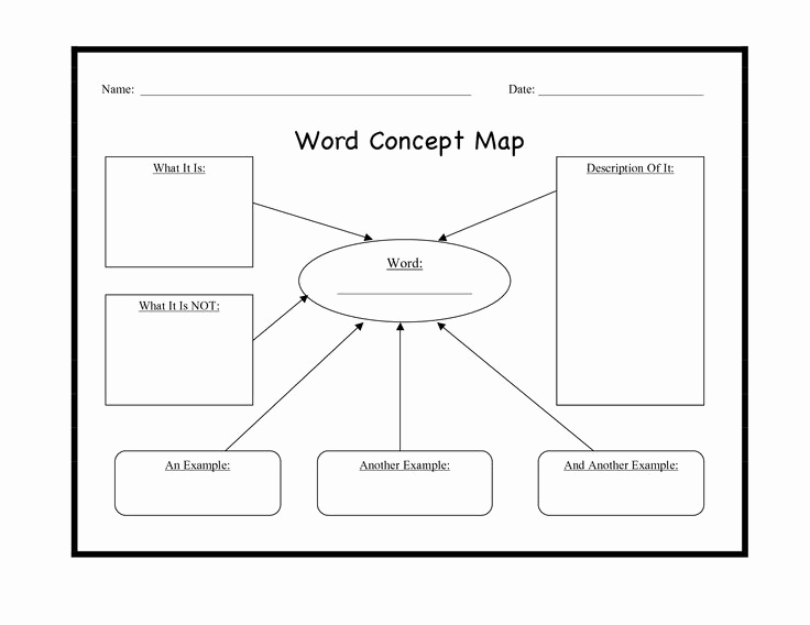 Nursing Concept Mapping Template Beautiful Word Concept Map Visual Aid Students Can Use This