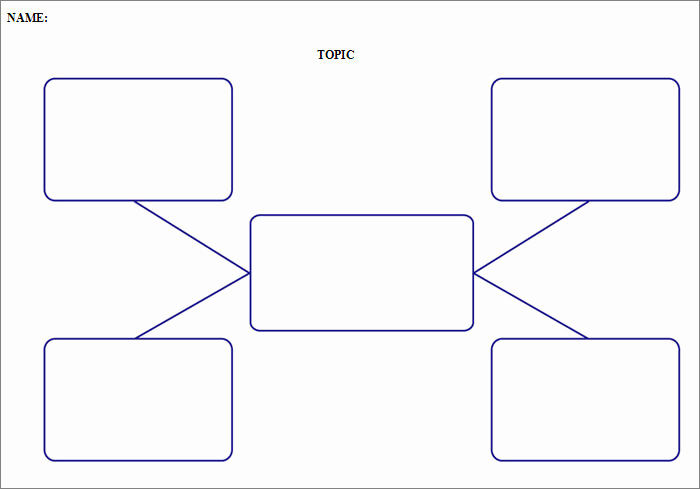 Nursing Concept Mapping Template Lovely Blank 6 Printable Concept Map Template Pdf Word source