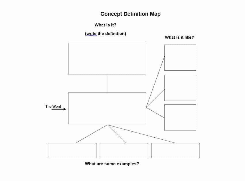 Nursing Concept Mapping Template Unique 40 Concept Map Templates [hierarchical Spider Flowchart]
