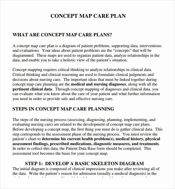 Nursing Concept Mapping Template Unique 8 Nursing Care Plan Templates