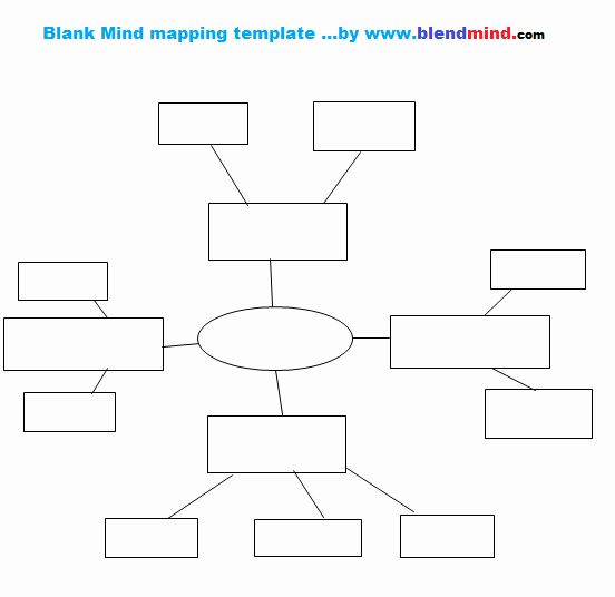 Nursing Concept Mapping Template Unique Mind Map Template Use for Any Subject