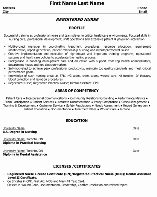 Nursing Student Resume Template Unique top Nurse Resume Templates & Samples