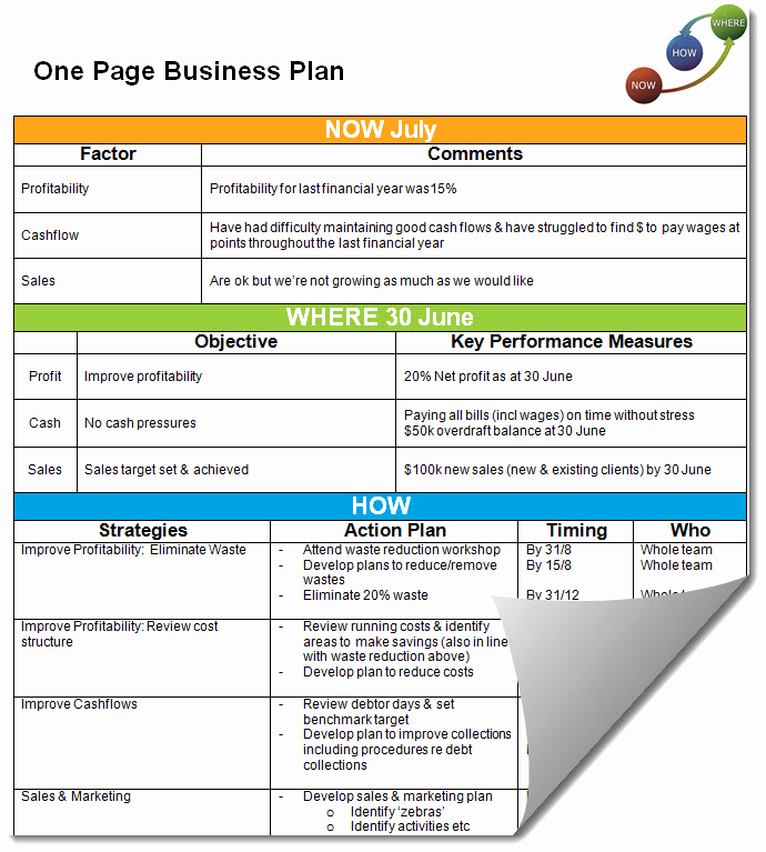 One Page Business Plan Pdf Awesome E Page Business Plan Template