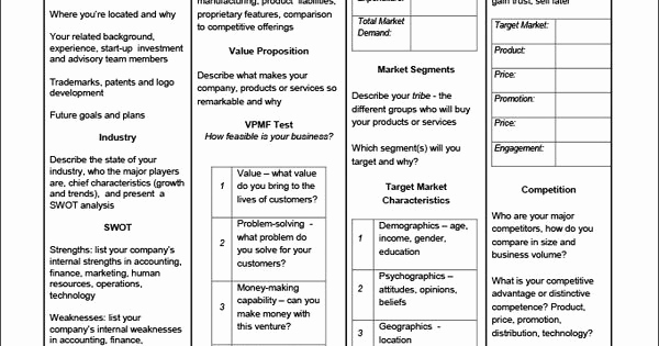 One Page Business Plan Pdf Elegant One Page Business Plan Template 4 Free Word Pdf Documents