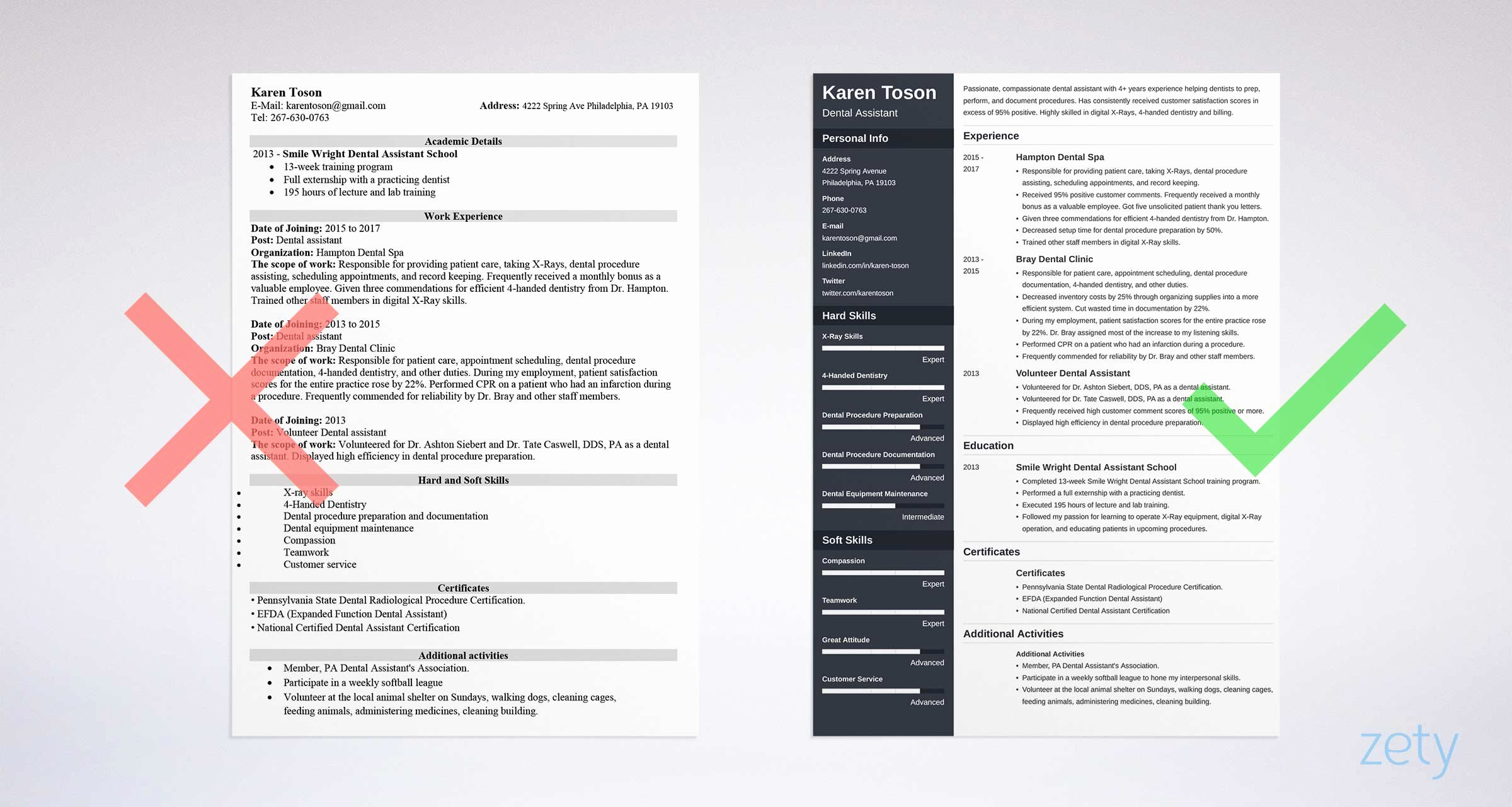 One Page Resume Examples Inspirational E Page Resume Templates 15 Examples to Download and Use now