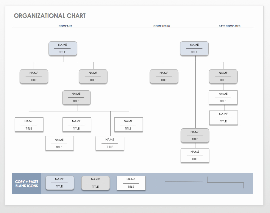 Org Chart Template Word Inspirational Free organization Chart Templates for Word