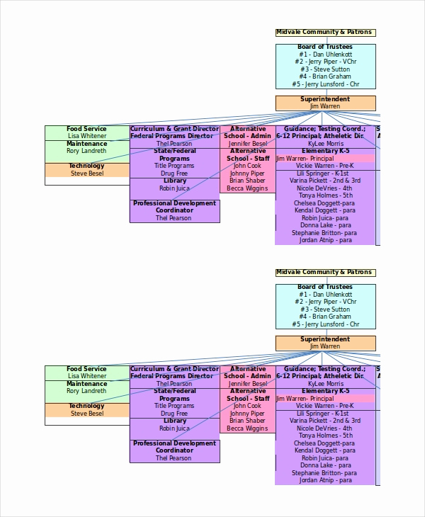 Organization Chart Template Excel Best Of Excel organizational Chart Template 5 Free Excel