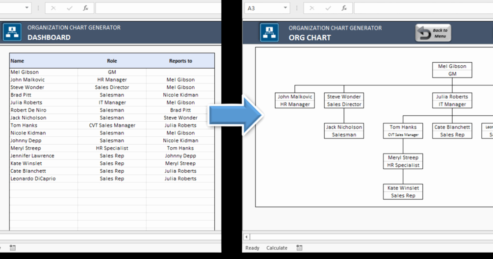 Organization Chart Template Excel New Automatic organization Chart Generator – Excel Template