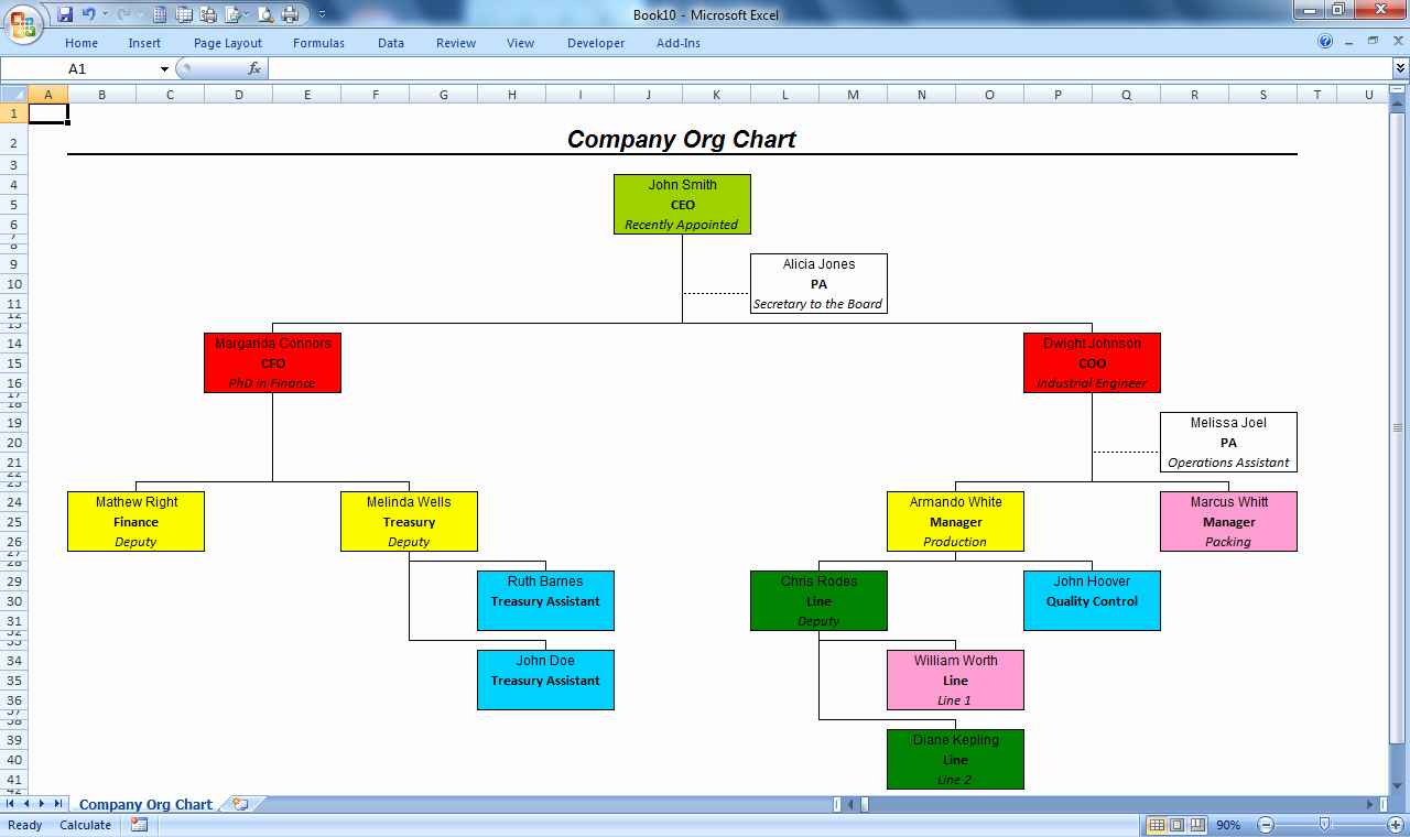 Organization Chart Template Excel Unique 26 Of Ownership Structure Template