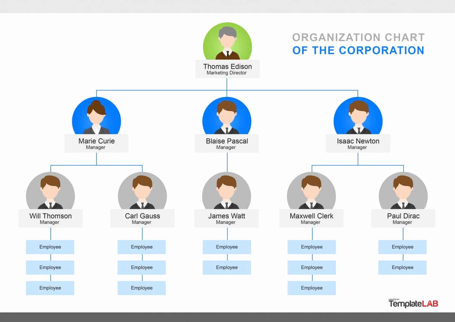 Organizational Chart Template Free Lovely 40 organizational Chart Templates Word Excel Powerpoint
