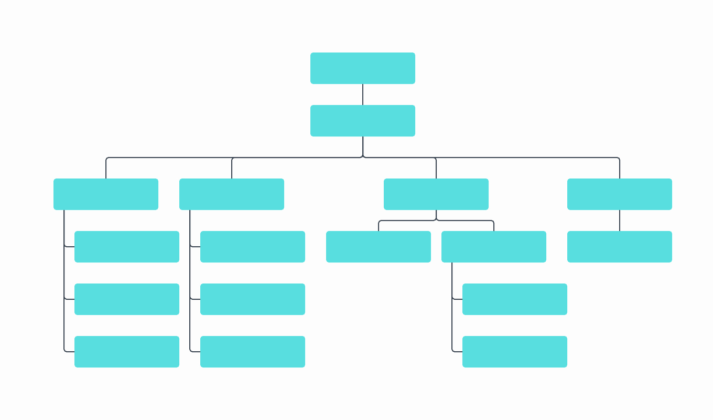 Organizational Chart Template Free Lovely organizational Chart Templates