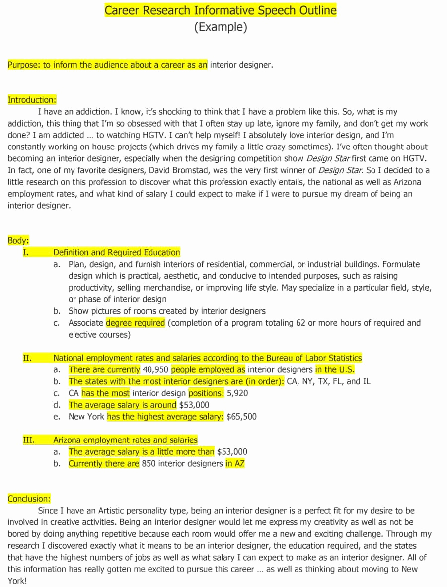 Outline for A Speech Awesome 43 Informative Speech Outline Templates & Examples