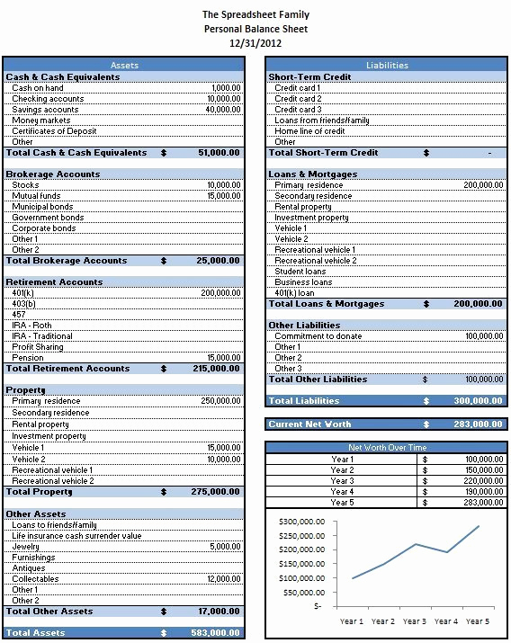 Personal Balance Sheet Example Beautiful Free Excel Template to Calculate Your Net Worth