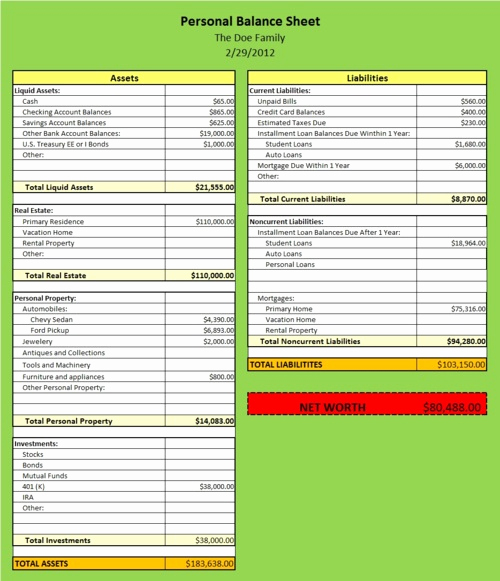 Personal Balance Sheet Example Beautiful Personal Balance Sheet