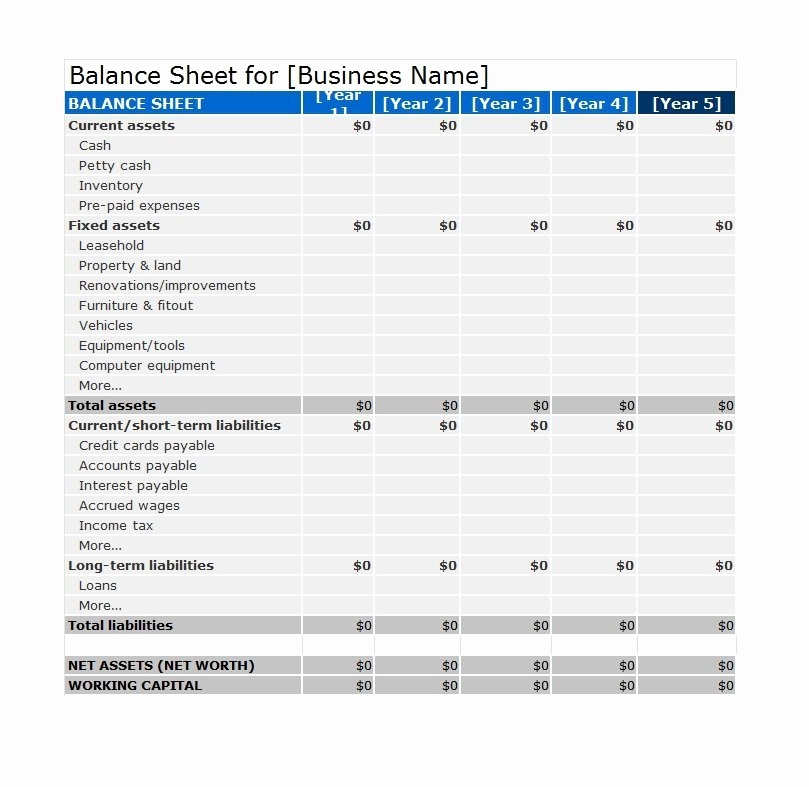 Personal Balance Sheet Example Beautiful Simple Personal Balance Sheet