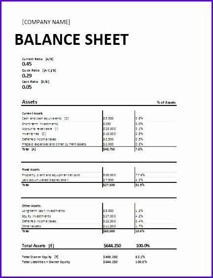 Personal Balance Sheet Example Elegant 10 Excel Balance Sheet Template Free Exceltemplates