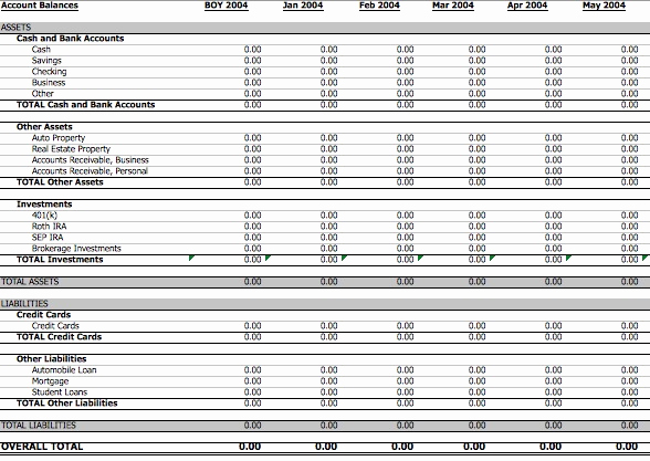 Personal Balance Sheet Example Fresh Personal Balance Sheet Template