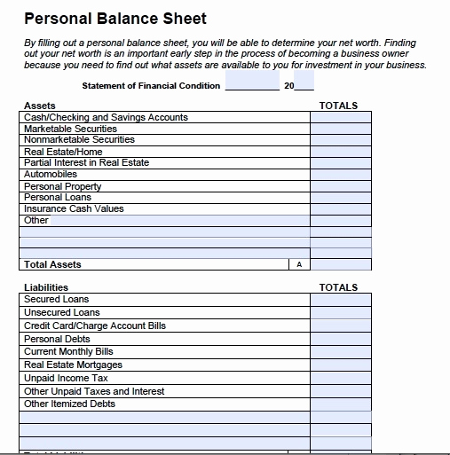 Personal Balance Sheet Example Unique Personal Balance Sheet Template