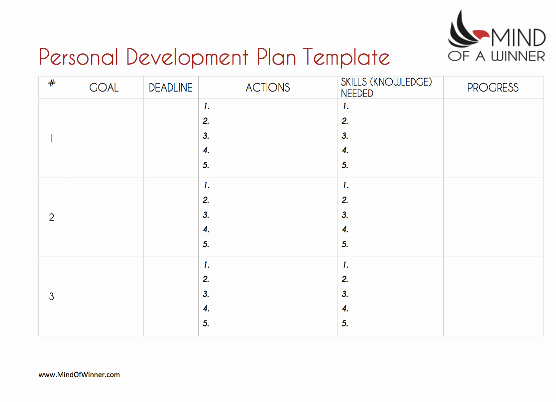 Personal Development Plan Template Awesome the Ultimate Personal Development Plan Guide Free Templates