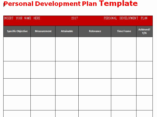 Personal Development Plan Template Best Of 600 Best Excel Project Management Templates for Business