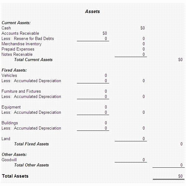 Personal Financial Statement Worksheet Luxury Personal Financial Statement Worksheet Excel