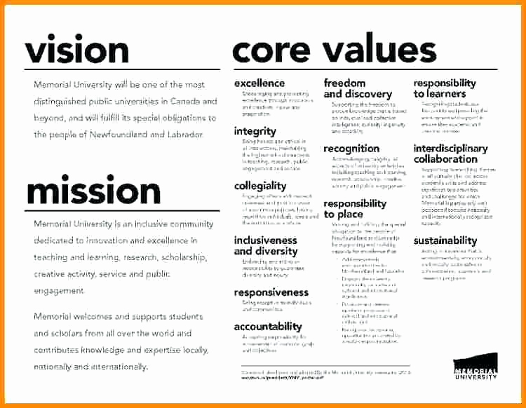 Personal Mission Statement Template Luxury 13 Example Of Personal Vision Statement