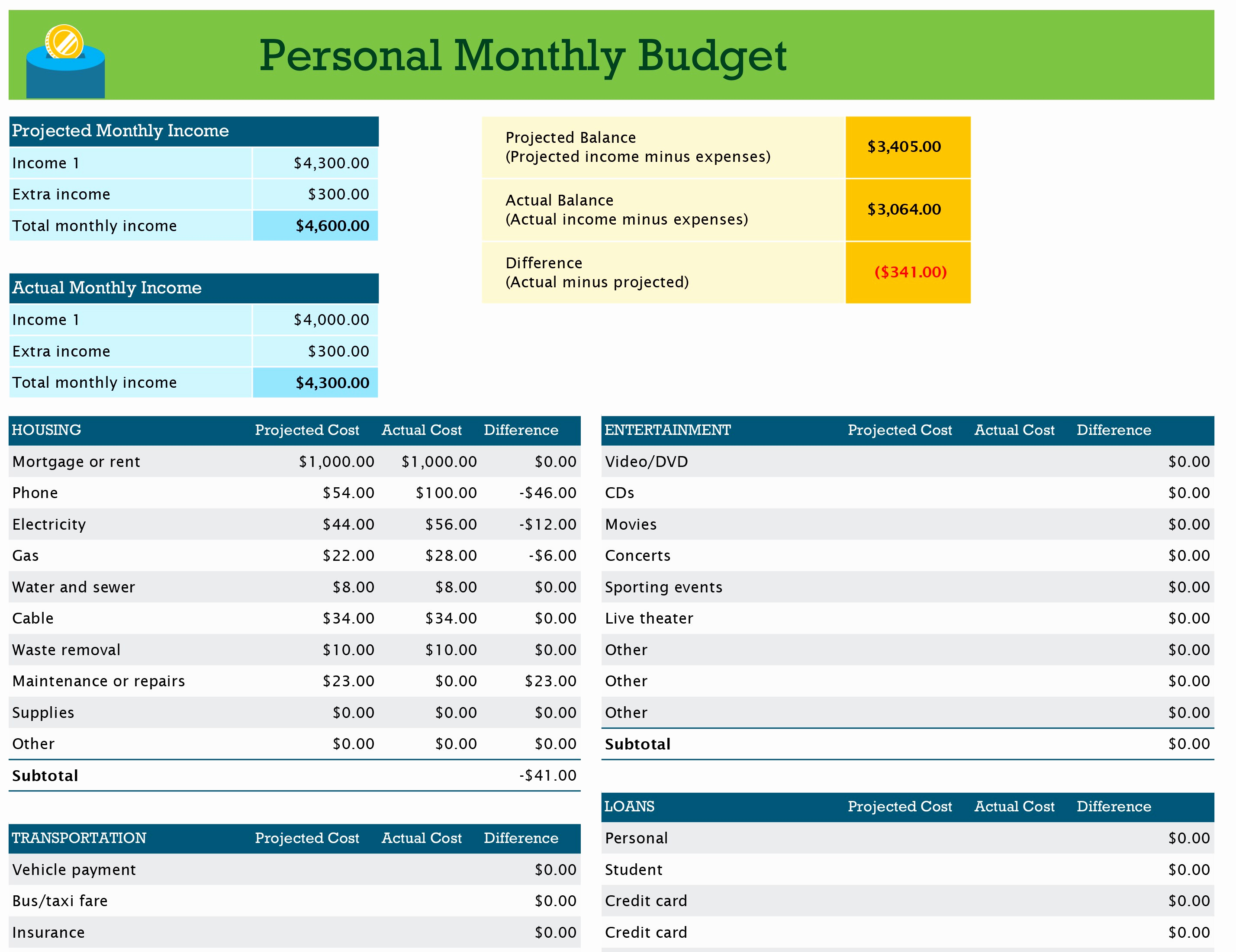 Personal Monthly Budget Template Elegant Personal Monthly Bud