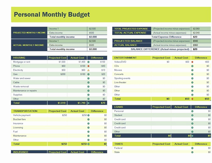 Personal Monthly Budget Template Elegant Personal Monthly Bud Spreadsheet
