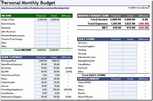 Personal Monthly Budget Template New 10 Free Household Bud Spreadsheets Money Saving Mom