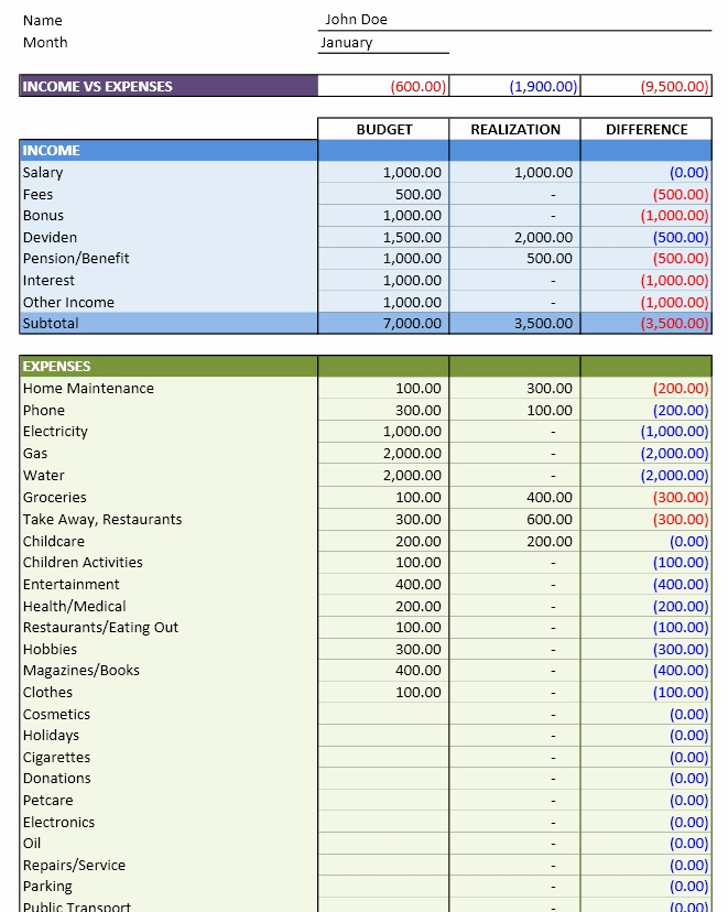 Personal Monthly Budget Template New Personal Bud