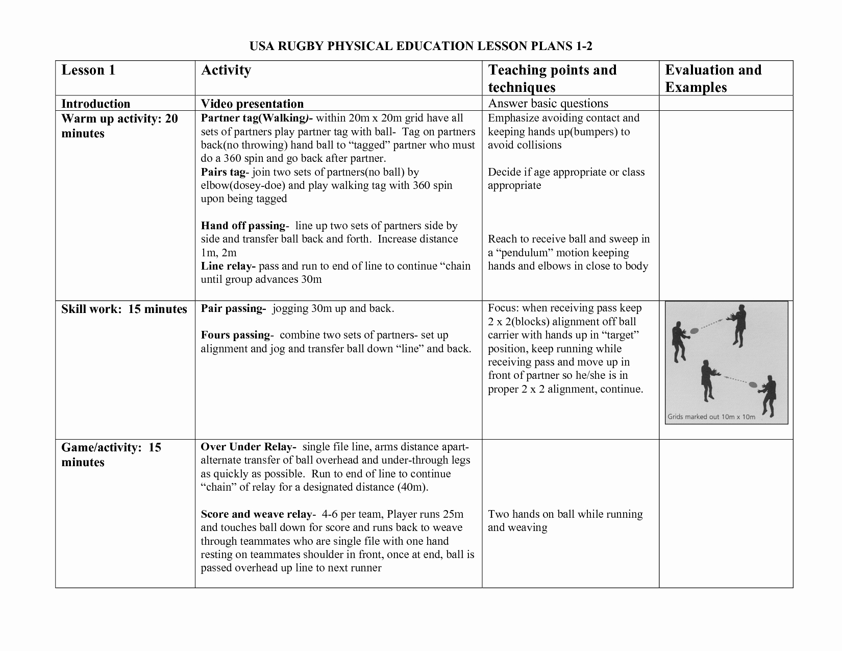 Phys Ed Lesson Plan Template New Best S Of Physical Education Lesson Plan Template