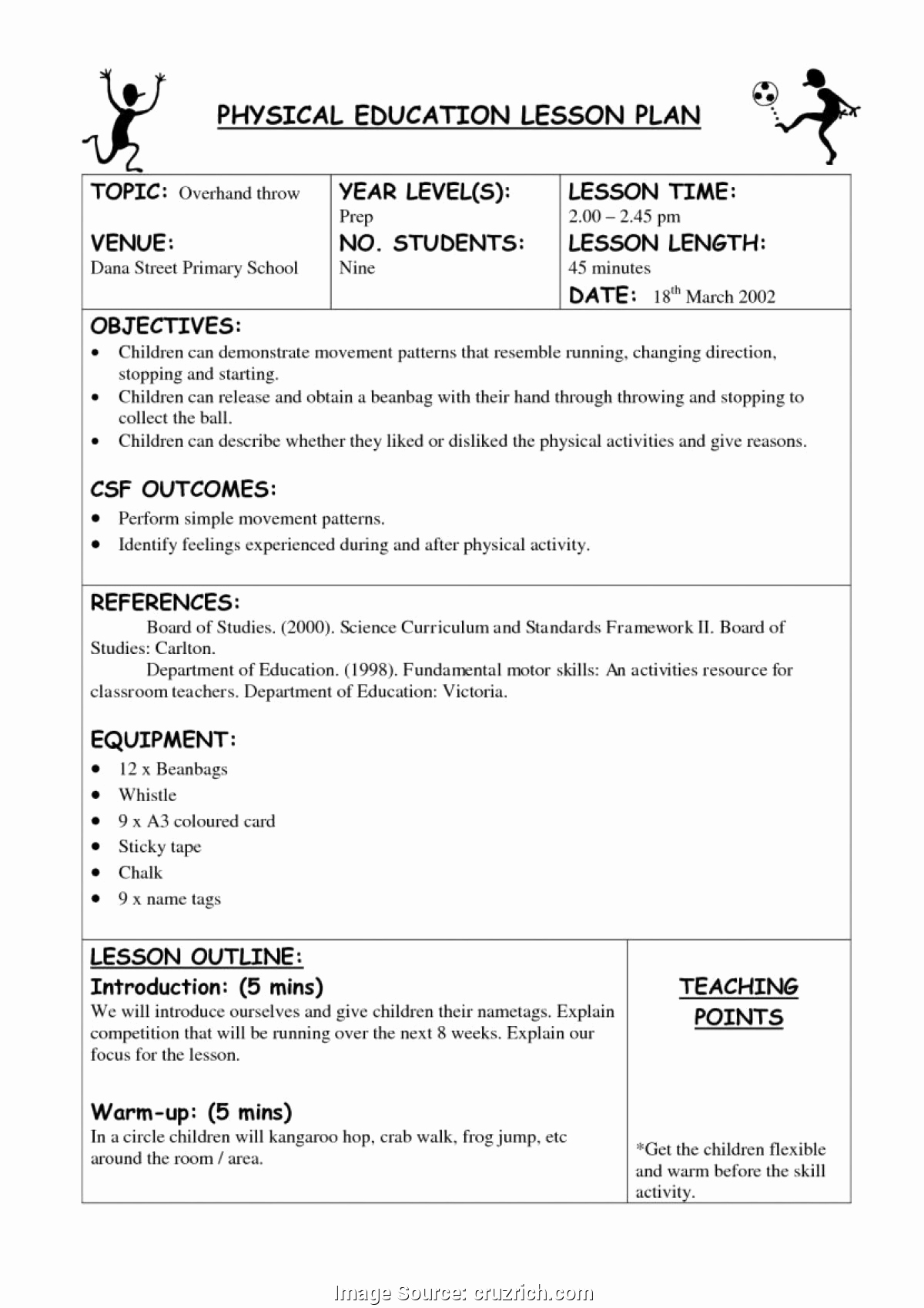 Physical Education Lesson Plan Templates Lovely Fresh Kindergarten Lesson Plans Physical Education