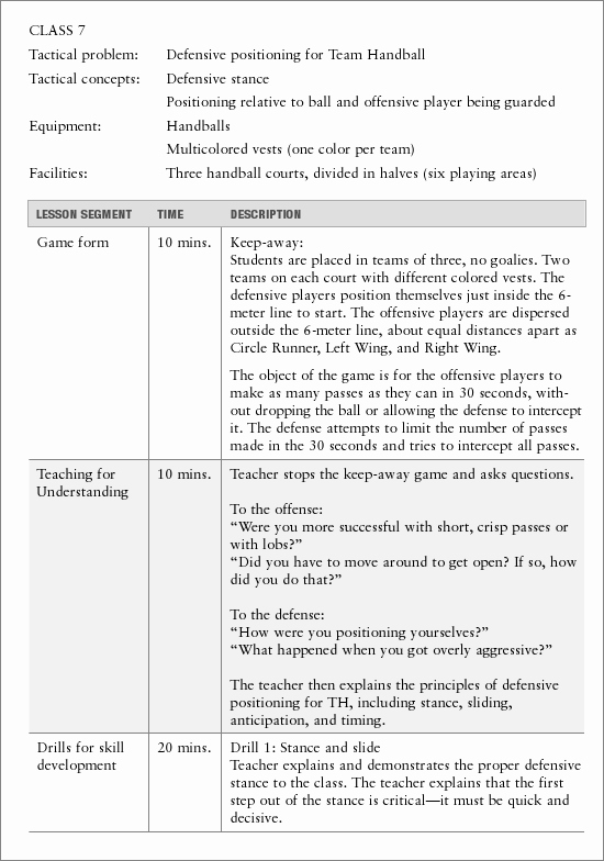 Physical Education Lesson Plans Template Best Of Lesson Plan format