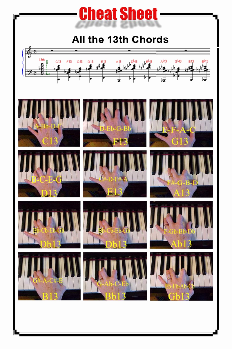 Piano Chord Chart Pdf Elegant Piano All Chords Chart Pdf Full Version Free software