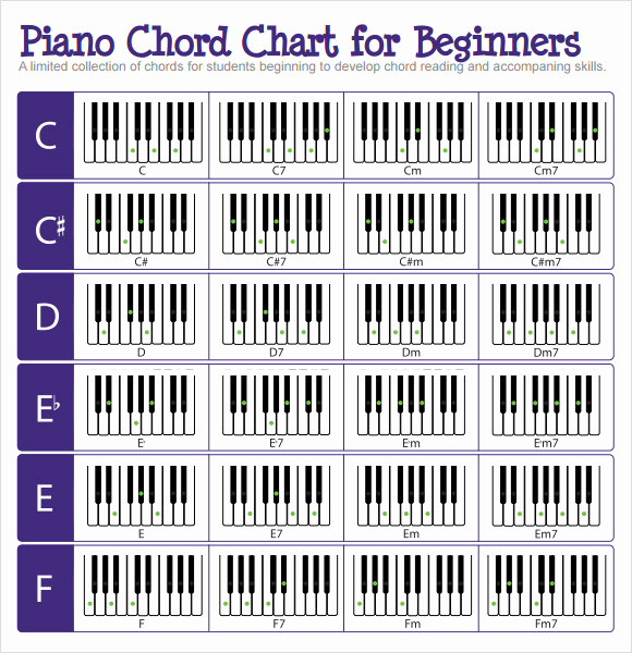 Piano Chord Chart Pdf Elegant Piano Chord Chart 7 Download Free Documents In Pdf