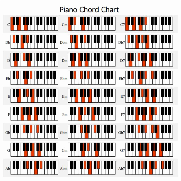 Piano Chord Chart Pdf Lovely Piano Chord Chart Pdf Piano In 2019