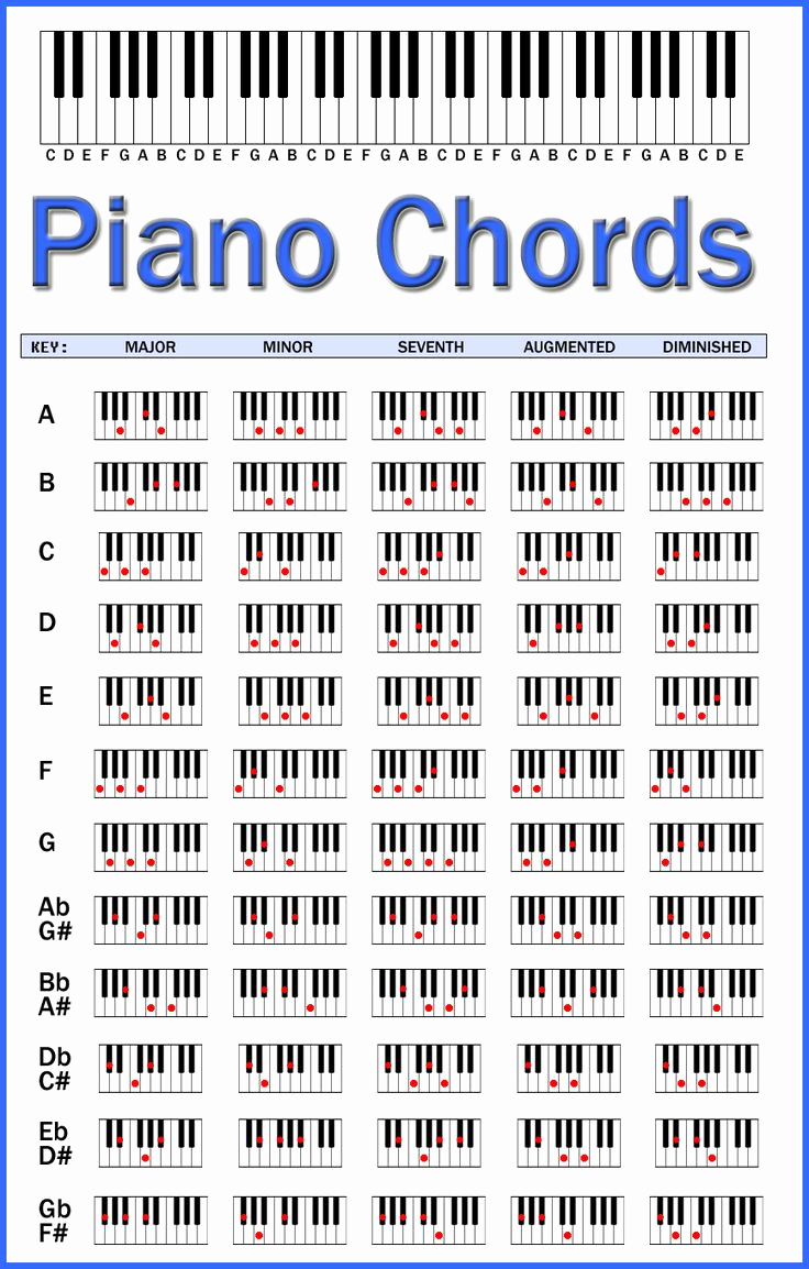 Piano Chord Chart Pdf Unique Piano Chords Chart by Skcin7viantart On Deviantart