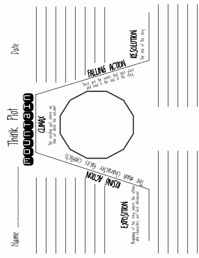 Plot Diagram Graphic organizer Awesome 25 Best Ideas About Story Structure On Pinterest