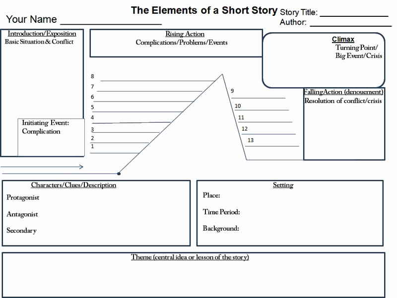 Plot Diagram Graphic organizer Awesome Gilbert S Media Stu S Blog