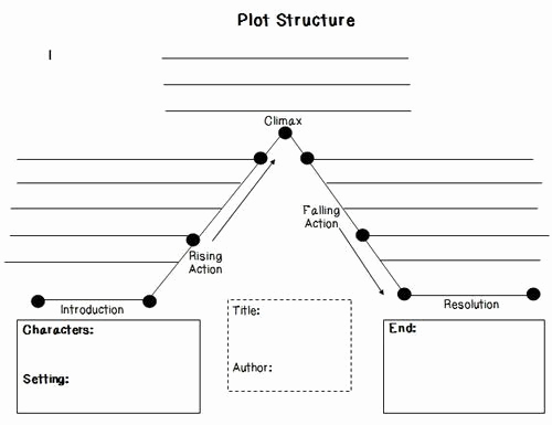 Plot Diagram Graphic organizer Awesome Plot Structure Graphic organizer