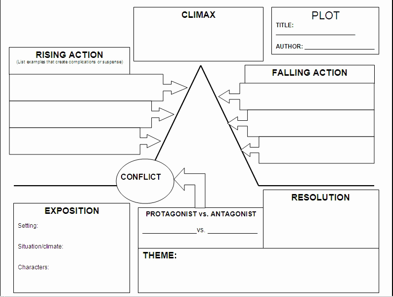 Plot Diagram Graphic organizer Beautiful Graphic organizers Reader S Handbook Ch 6 Estudy Guide