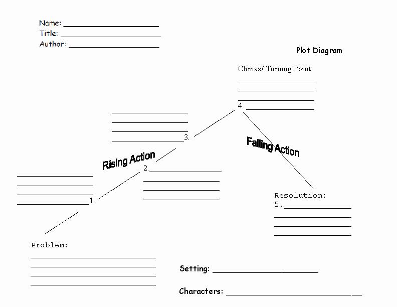 Plot Diagram Graphic organizer Beautiful Plot Diagram 1 Plot Worksheet 6th Grade Ela